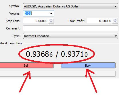 what is spread - alvexo