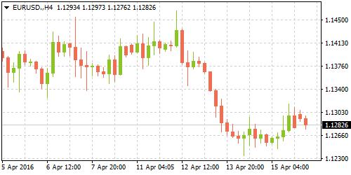 2-eurusd-1804