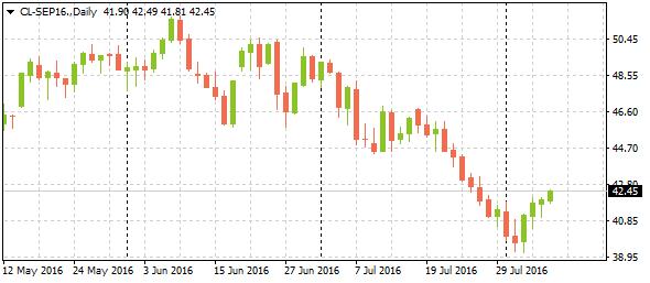 market-trend-2