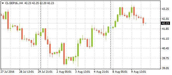 market-trend-5