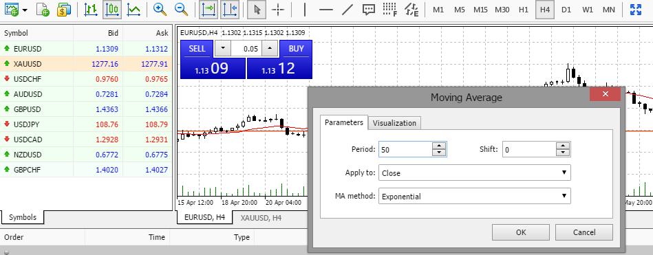 adding indicators instructions - Alvexo