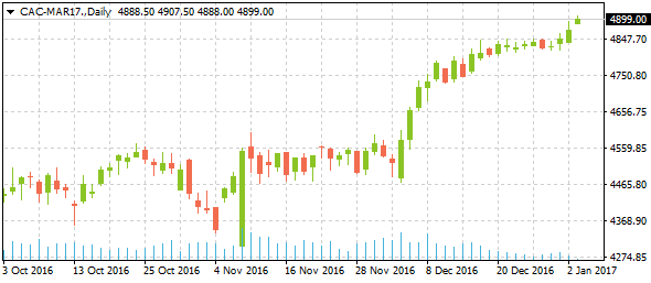 cac-mar17daily01032016