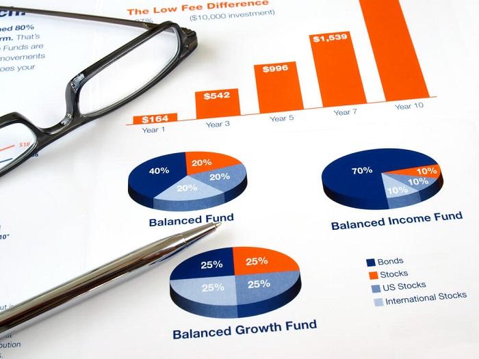 investing in bonds - alvexo