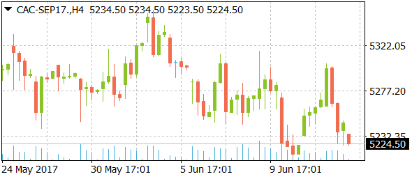 cac-sep17daily06152017