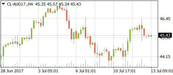 cl-aug17daily07132017-2