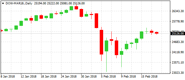 dow-mar18-d1-alvexo-ltd-5