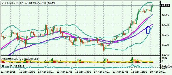 cl-may18-h1-19-4