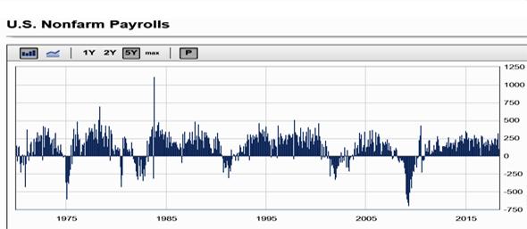 nfp-alvex-mkt-trends-wk-18-2