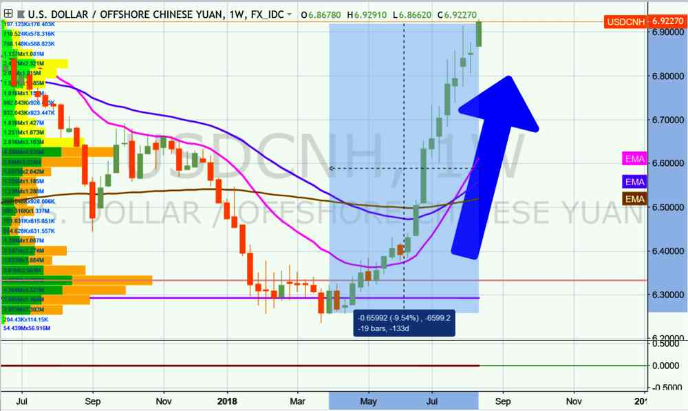 fmp-wk33-1-of-2-usdcnh