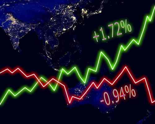 asia-markets