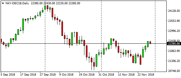 nky-dec18daily