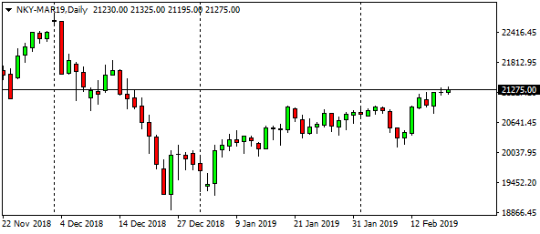 nky-mar19daily