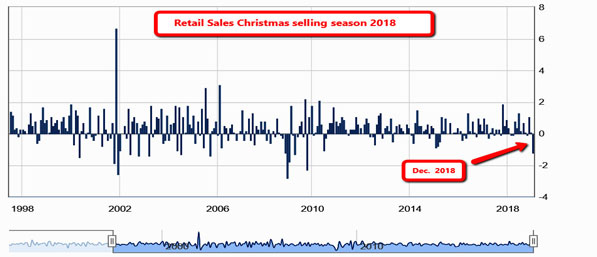retail_sales_12-f